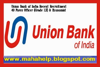 Union bank forex
