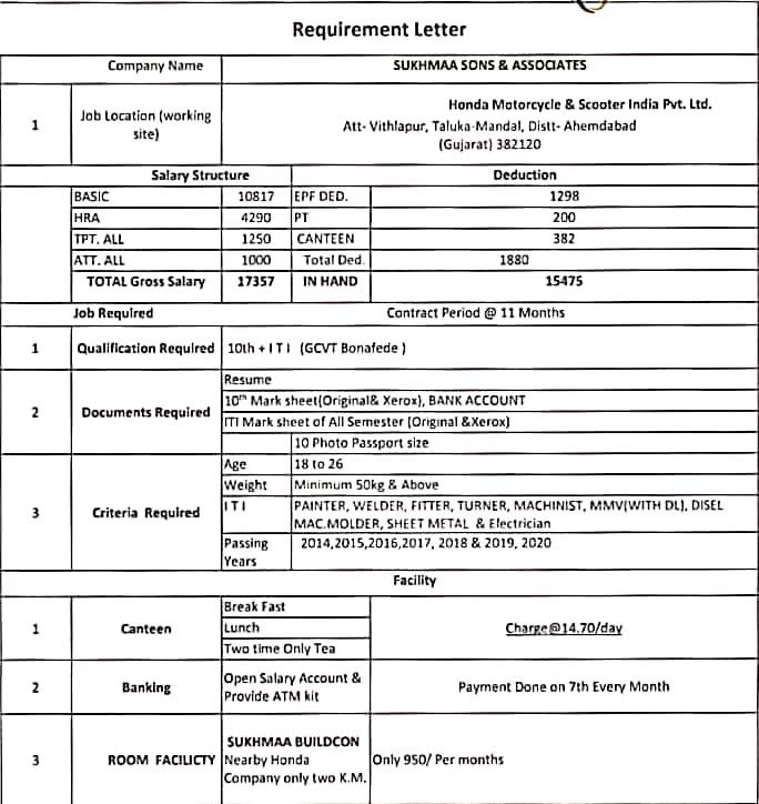 ITI Jobs Vacancy Under Contract in Honda Motorcycle & Scooter India Pvt Ltd  Vitthalapur, Gujarat | Apply Online