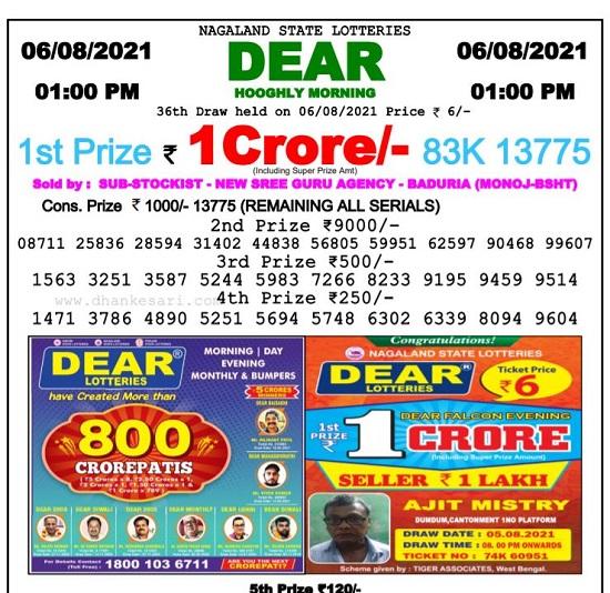 Dhankesari Today's Result