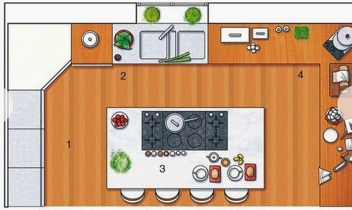 """Isla central en la cocina en """"U"""""""