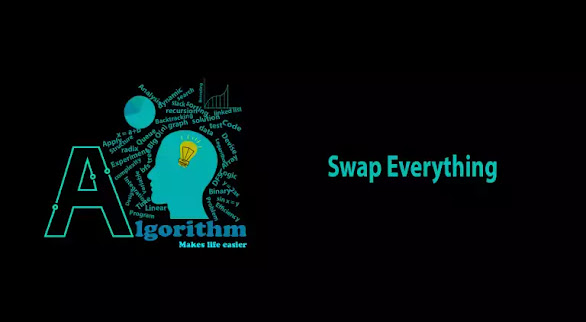 Learn How to Swap Elements in all Possible Way