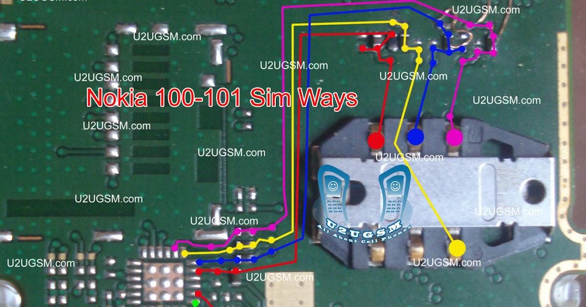 Nokia Phones  Gsm Repair Blog: Nokia 100 Insert Sim