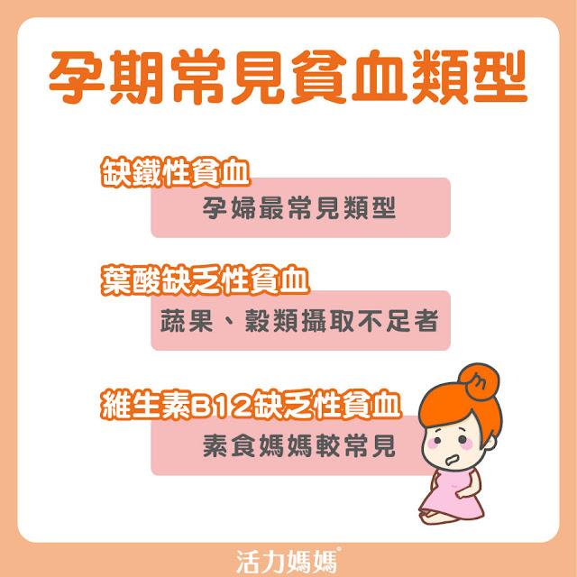 孕婦常見貧血類型:缺鐵性貧血、葉酸缺乏性貧血、維生素B12缺乏性貧血