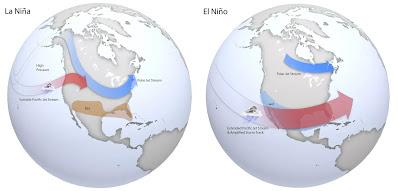 Pengertian dan Dampak La Nina dan  El Nino