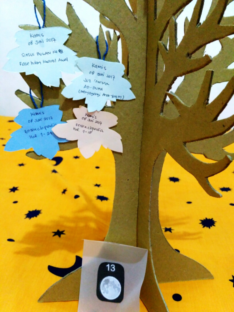 Pohon Literasi Stimulasi Anak Suka Membaca Cerita Umi