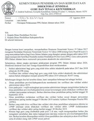 Persiapan dan Persyaratan Peserta PPG Dalam Jabatan Tahun 2020 Direktur Jenderal Guru dan Tenaga Kependidikan