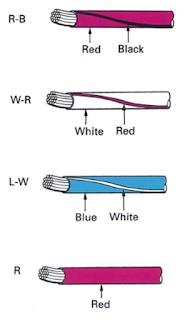 Warna kabel