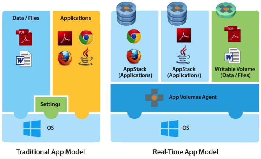 Flying virtually vmware app vols vmware app vols ccuart Image collections