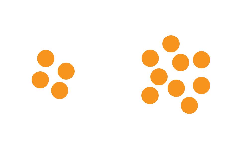 Vasemmalla puolella N ympyrää, oikealla M ympyrää.
