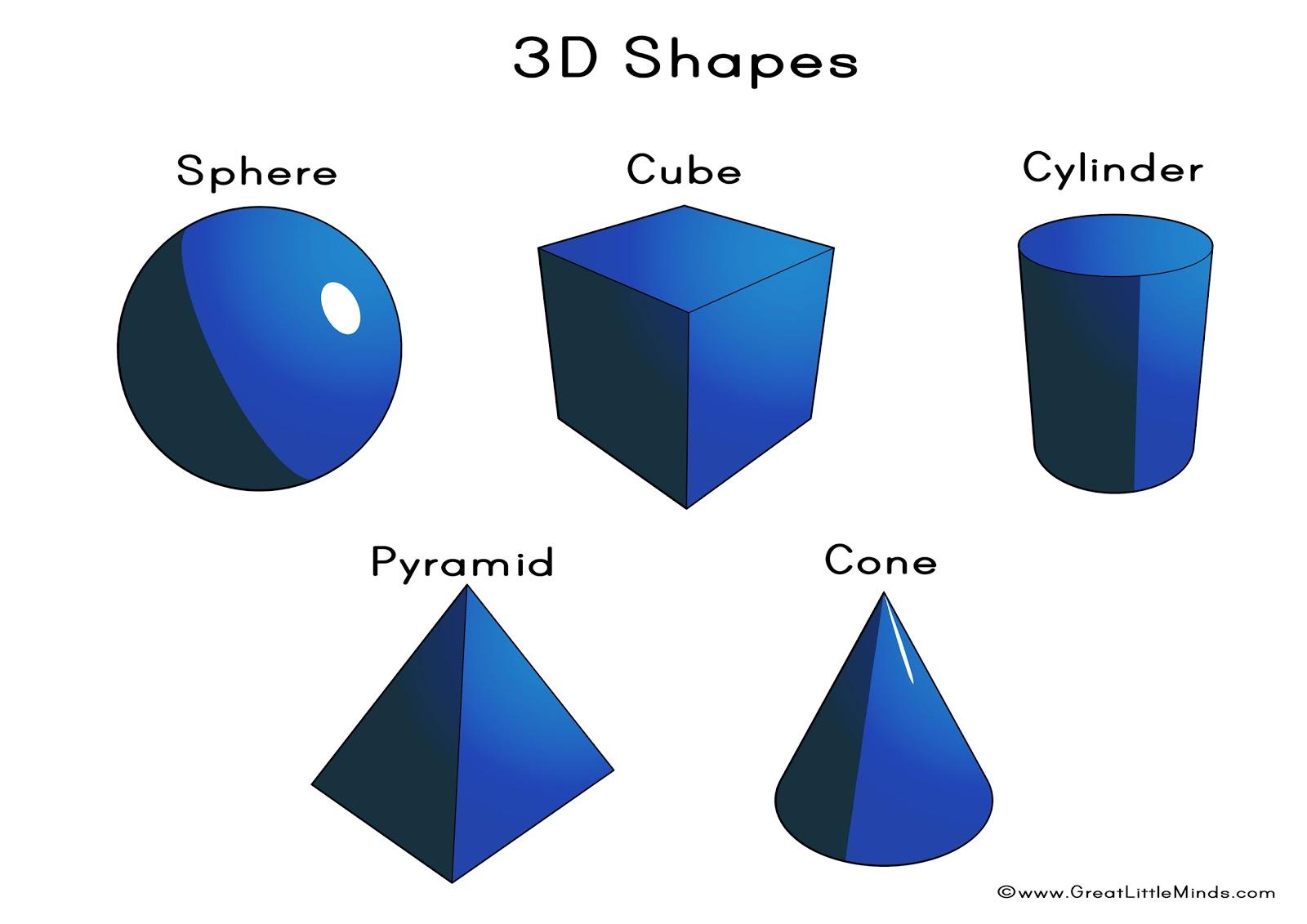 3d Scanner Image 3d Shapes