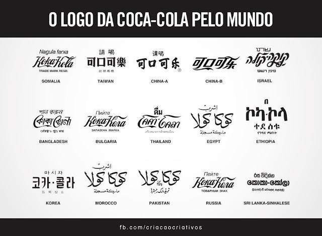 O Logo da Coca Cola pelo Mundo