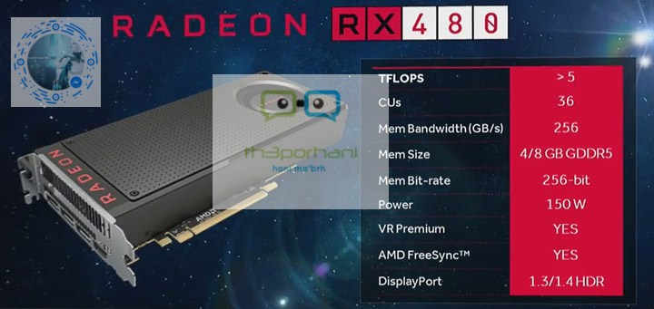 An official release of AMD Radeon RX 480 graphics card