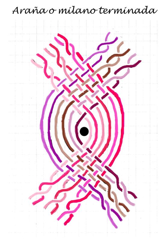 dibujo esquema de araña de encaje de bolillos