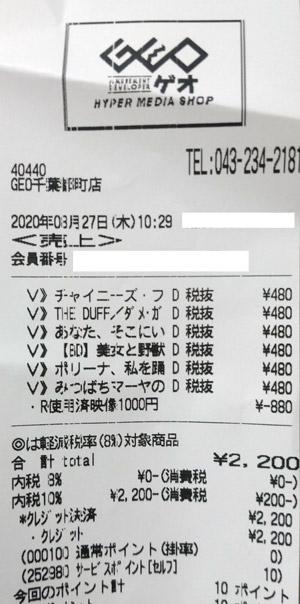 GEO ゲオ 千葉都町店 2020/8/27 のレシート