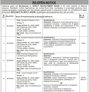 AIIMS-Rishikesh-jobs