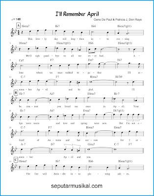 I'll Remember April 1 chords jazz standar