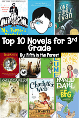 Pin image titled 'Top 10 Novels for 3rd Grade' with pictures of 10 novel covers on the 3rd grade level