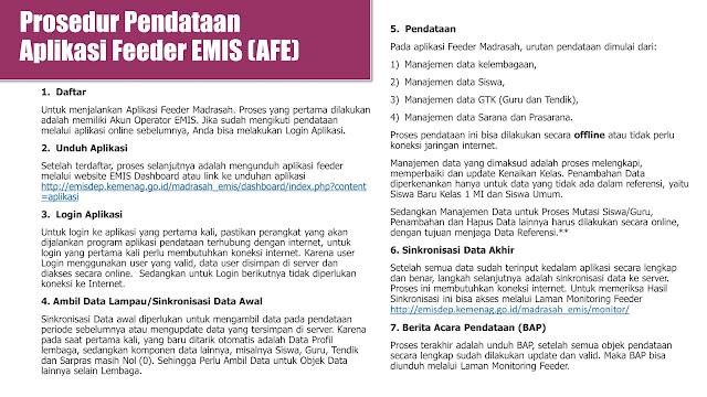 Prosedur Pendataan Aplikasi Feeder EMIS (AFE)