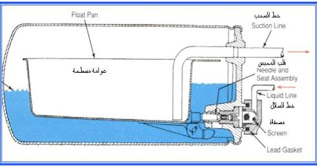محبس عوامة جانب الضغط المنخفض Low Pressure Float Valve