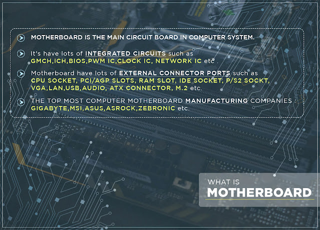 what-is-motherboard