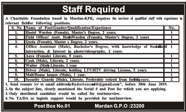 NGO Jobs in Mardan