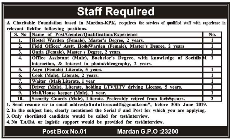NGO Jobs in Mardan