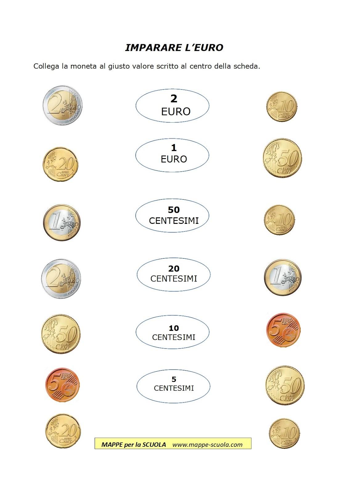 Mappe Per La Scuola Riconoscere Le Monete Dell Euro