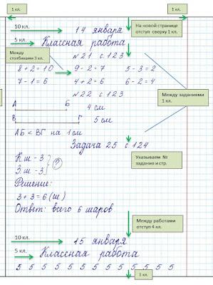 шаблон математика, отступы между работами