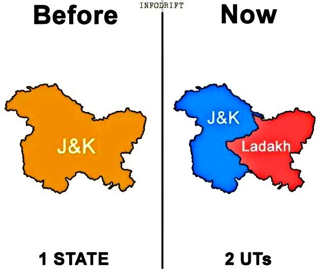 Division of J & K