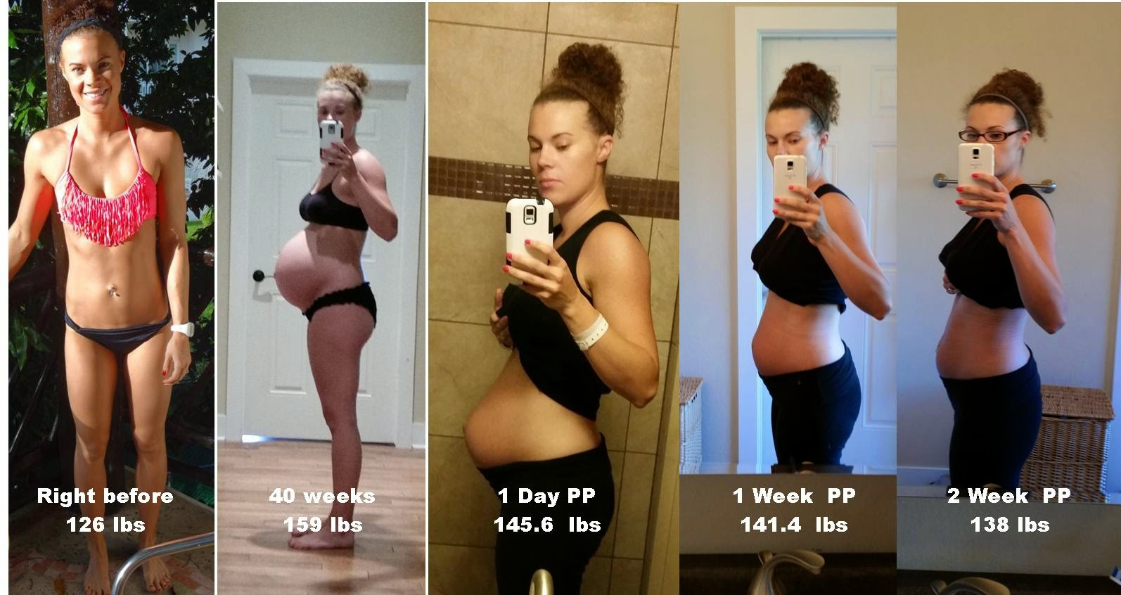 This pregnancy I gained 33 lbs - right about the same as I did with my  first 2 pregnancies. The morning after I delivered I was down 14 lbs so I  was ...
