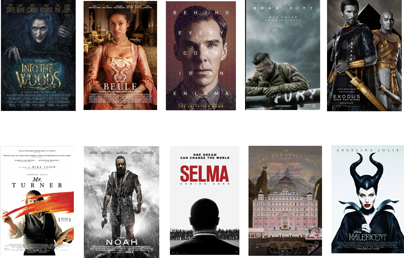 Movies With Abe Oscar Predictions Best Costume Design
