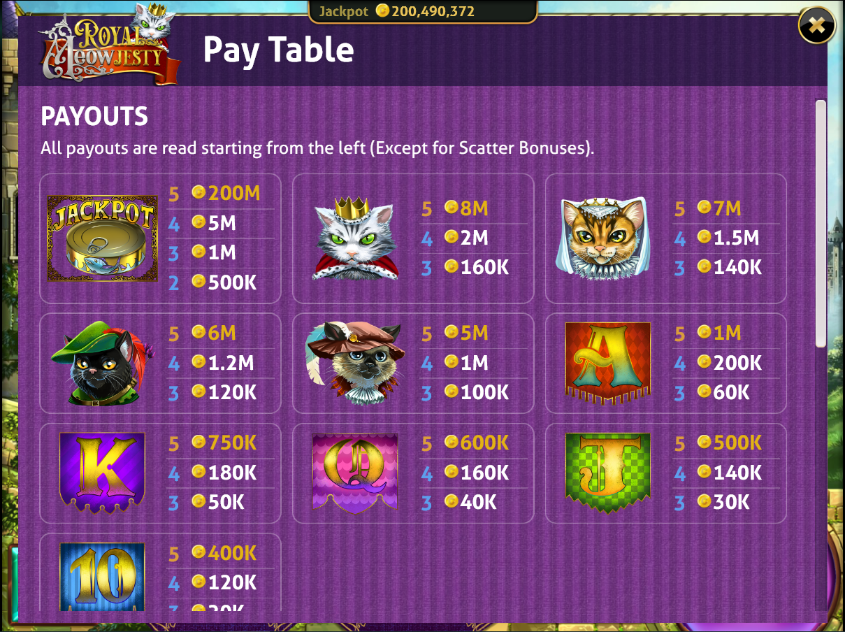 Royal Meowjesty - Pay Table