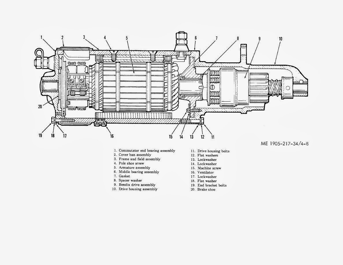 Cara Kerja Motor Starter Sepeda Motor