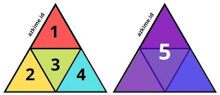 Hitung jumlah segitiga pada gambar berikut!