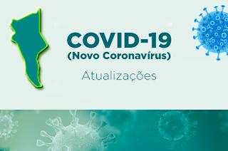 Boletim Epidemiológico do Coronavírus (COVID19) de Itiruçu