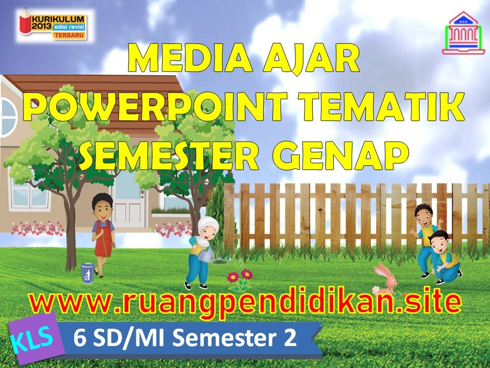 Media Ajar PowerPoint Tematik Semester 2 Kelas 6 SD/MI