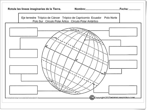 """""""Rotula las líneas imaginarias de la Tierra"""" (Ficha de Ciencias Sociales de Primaria)"""