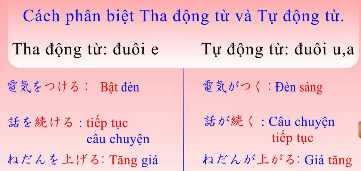 Giáo trình học tiếng Nhật - Thi Tiếng Nhật Ngữ Pháp N5 .