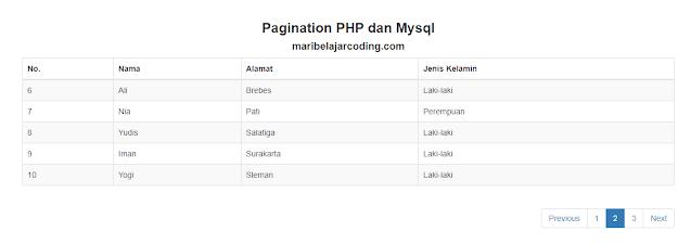 Membuat Pagination dengan PHP dan Mysql