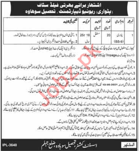Revenue Department Jobs 2021 in Pakistan