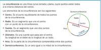 https://luisamariaarias.files.wordpress.com/2011/07/elementos-de-la-circunferencia.jpg