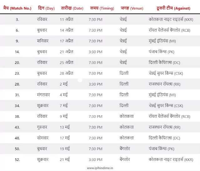 सनराइज़र्स हैदराबाद टीम के मैचों का शेड्यूल 2021 - SRH Match Schedule 2021