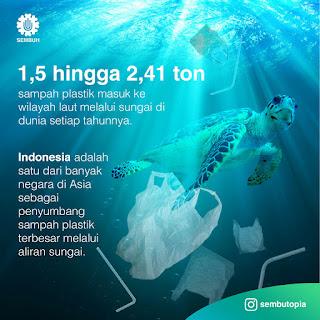 fakta sampah plastik