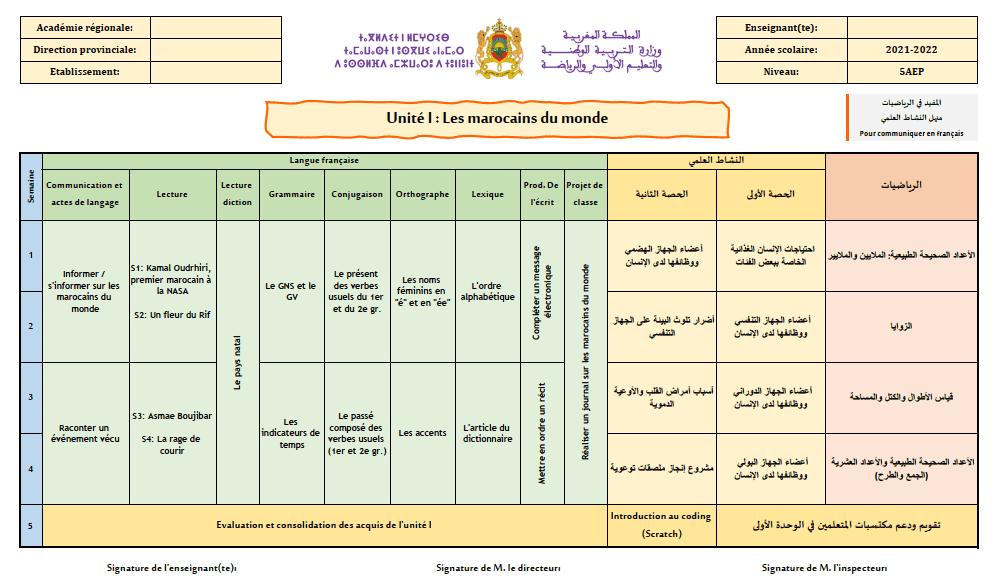التوزيع المجالي mes apprentissages en français 5ème 2022 2021 المستوى الخامس 5ème