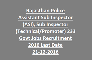 Rajasthan Police Assistant Sub Inspector (Promoter,Cypher), Sub Inspector SI 233 Govt Jobs Recruitment Last Date 21-12-2016