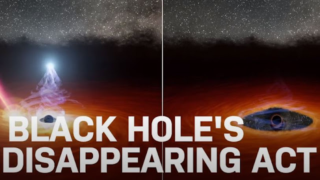 Scientists saw a black hole corona disappear space news 2020 and nasa.