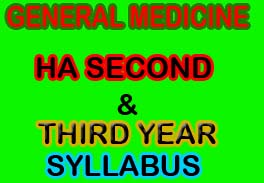 CTEVT HA 2nd and 3rd year Syllabus