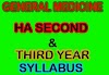 CTEVT HA 2nd and 3rd year Syllabus HA 2nd and 3rd yea Syllabus