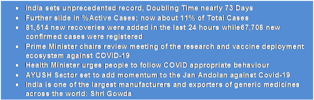 Today-Report-of-COVID-19