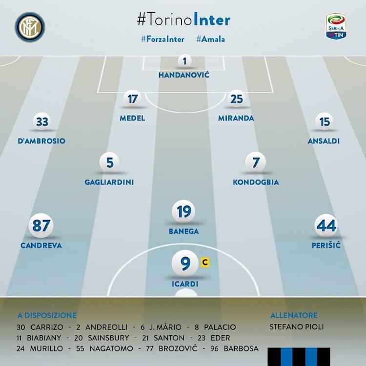 Formazione ufficiale Torino-Inter